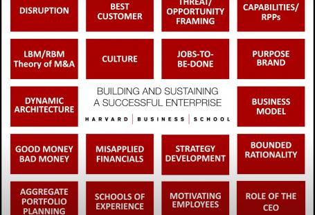 harvard_building_sustainable_successful_enterprise_bsse_